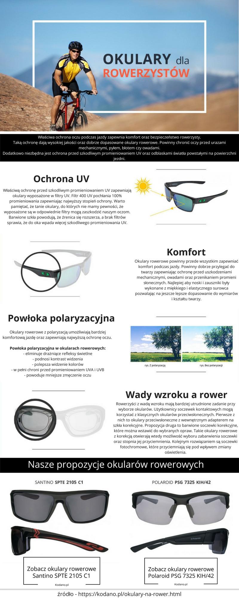 okulary rowerowe - cechy i modele